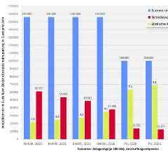 Wirtschaftlichkeit von Fotovoltaikanlagen