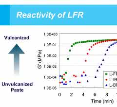 Liquid Farnesene Rubber (L-FR)