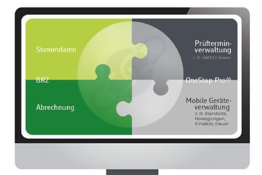 OneStop Pro und BRZ Deutschland starten Partnerschaft