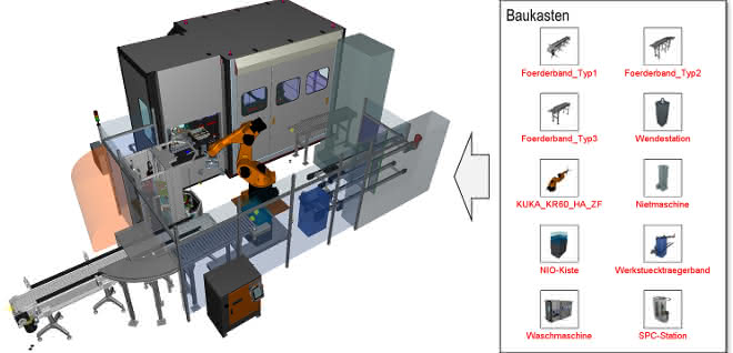 Simulation vor Inbetriebnahme: Virtuelle Anlagen aus dem Baukasten