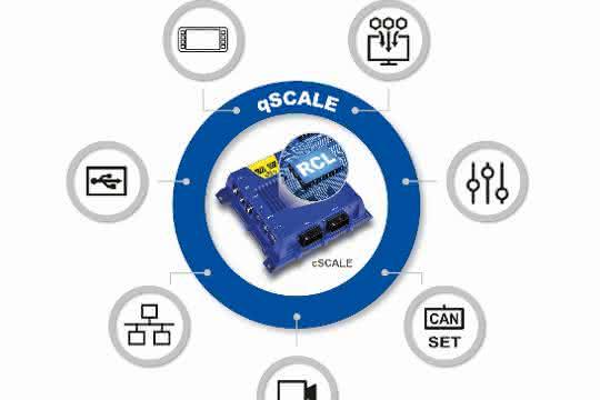 Software: Lastmomentbegrenzung für mobile Krane