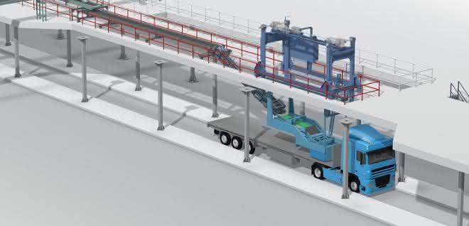 Vollautomatische Lkw-Beladung mit Beumer autopac
