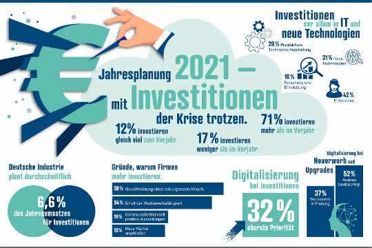 Reichelt-Umfrage