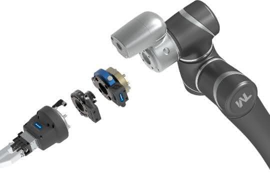 Schunk Standardkomponenten