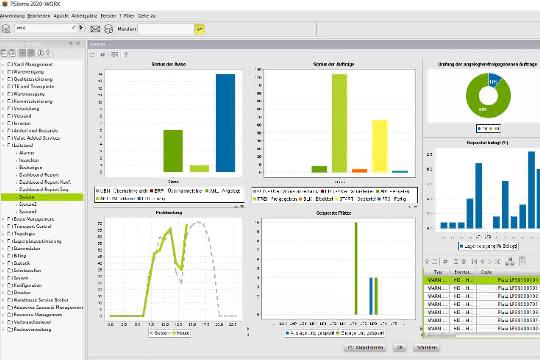 Batteriehersteller BMZ Group ordert Warehouse Management System PSIwms
