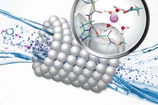 Schaubild Peptidverbindungen