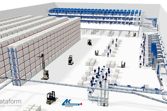 Dataform automatisiert Fulfillment-Center mit Klinkhammer