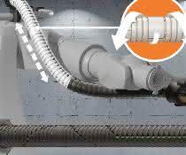 Neue Energieführung triflex TRX für 3D-Bewegung am Roboter