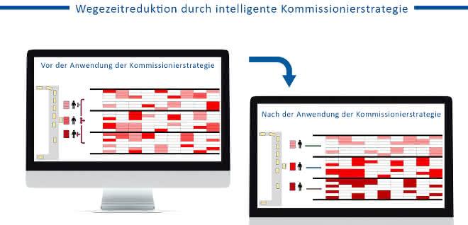 Gastbeitrag: Warehouse Performance Teil 3/4: Von der optimierten Bestandsreservierung zur intelligenten Batch-Planung