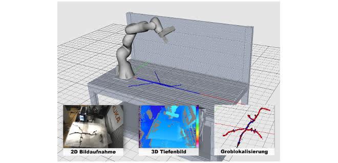Vollautomatische Montage: Leitungen automatisch im Kfz montieren