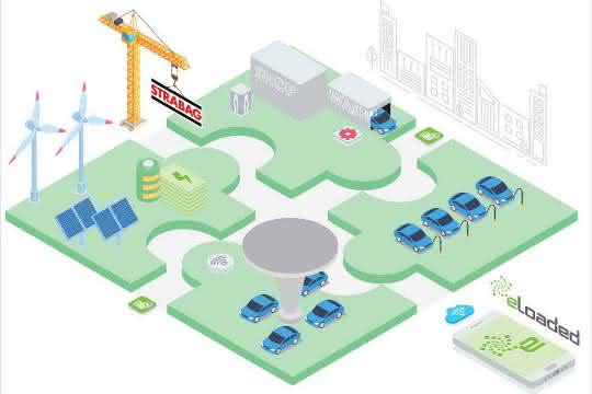Strabag und eLoaded kooperieren für schnellen Ladenetzausbau