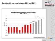 Roboter boomen weiter: Ungebremstes Wachstum