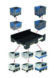 Material Handling: Kiste aus dem Baukasten