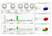 News: Neue ERP-Version von EVO