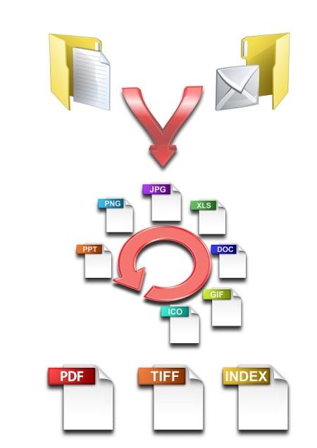 Märkte + Unternehmen: Cebit: Bilddateien und Dokumente automatisiert verarbeiten