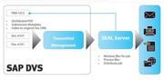 News: Informations- und Dokumentenverteilung: Dokumentenaustausch in Projekten