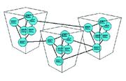 Techno-SCOPE: Die 3 – 6 – 9 – Lösung