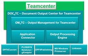 News: Output Management für Teamcenter
