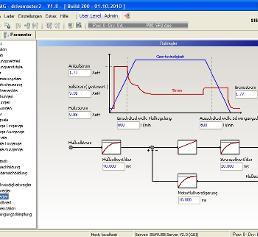 Sieb & Meyer PC-‐Software drivemaster2