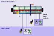 Antriebstechnik (AT),: Durchgängige IS1-Installationen
