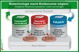 News: Alle Erfolgsfaktoren der Biotechnologie verknüpfen