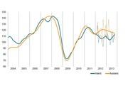 Maschinenbau im Wartestand: Automatisierungstechnik: Vorteil für Maschinenbau