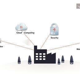 Erfolgsfaktoren für die Smart Factory